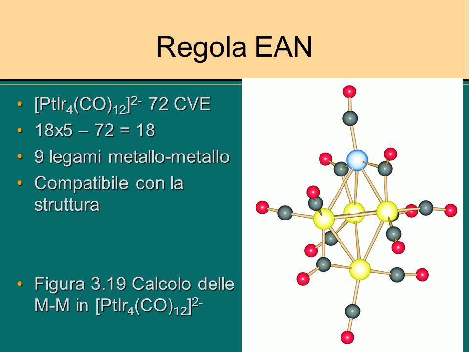 Regola EAN [PtIr4(CO)12]2- 72 CVE 18x5 – 72 = 18